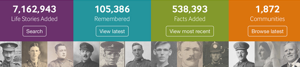 Lives of the First World War home page social validation